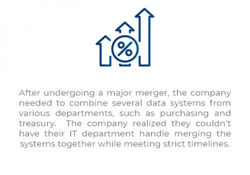 DL Q_Fortune 500 Company M&A Case Studies Quote