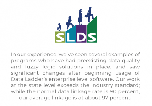 DL_SLDS Quote