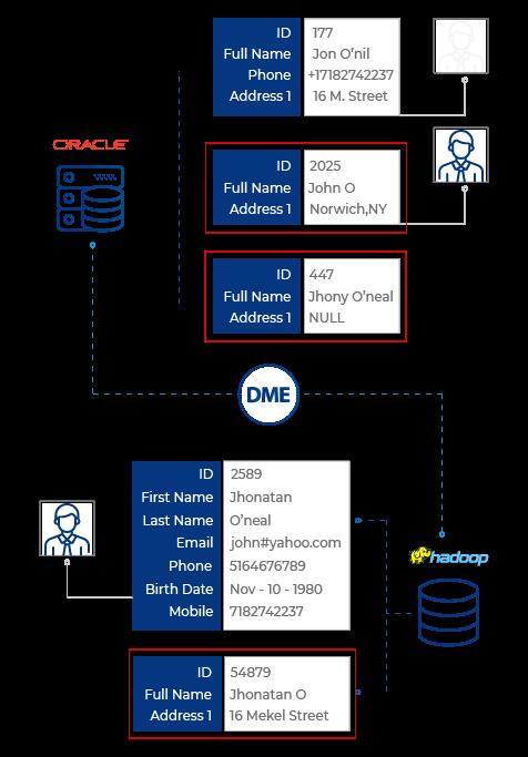 DL_Delete Duplicates Graphic