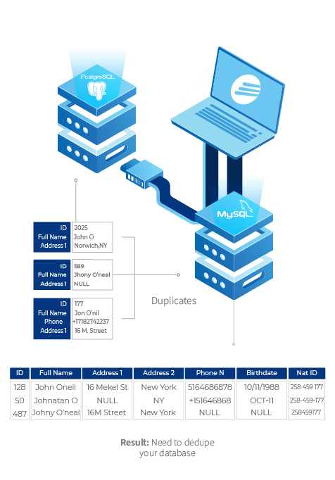 DL_Merging Data Cleansing Graphic