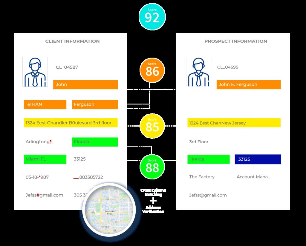 Data Digest | Blog | Data Ladder