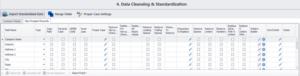 DataMatch Enterprise - Data Cleansing & Standardization